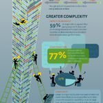 Cloud Infographic: The Big Data Boom