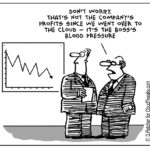 The Lighter Side Of The Cloud – Company Profits