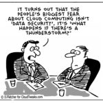 The Lighter Side Of The Cloud – Thunderstorm