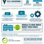 Cloud Infographic: The Rise Of The Progressive SMB