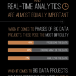 Cloud Infographic: CIOs & BIG DATA: What Your IT Team Wants You To Know