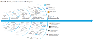 Whitepaper: Big Security For Big Data
