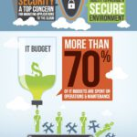 Cloud Infographic: Managed Services & The Cloud