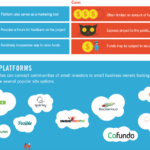 How Cloud Has Transformed The Customer Support Business