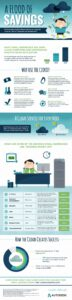 Cloud Infographic: Cloud Savings