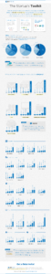 Cloud Infographic: Startup Toolkit