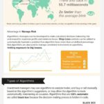 Cloud Infographic: Decoding Wall Street