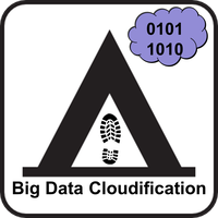 cloudification