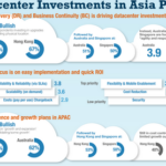 Cloud Infographic: The Growth Of The Data Center