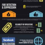 Cloud Infographic: Is Your Data Secure?