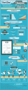 Cloud Infographic: The Booming Cloud