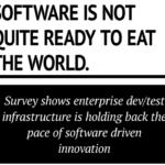 Cloud Infographic: Survey Shows Enterprise Dev/Test Infrastructure Holding Back