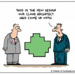 The Lighter Side Of The Cloud – Cloud Architecture