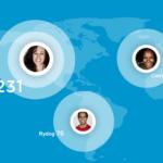 Gamification Garners Interest At October 22 Online VMware Forum