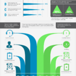 Cloud Infographic: Humanizing Big Data