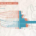 Cloud & 3D Printing – Next-Generation Manufacturing Set Up