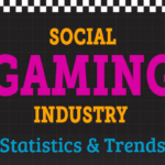 Cloud Infographic: Social Gaming Statistics & Trends