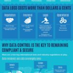 Cloud Infographic – PRISM Is Only A Symptom