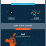 Cloud Infographic – The State Of Enterprise Crowdsourcing