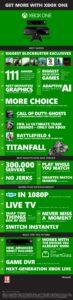 Cloud Capabilities: Xbox One