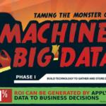 Cloud Infographic: Machine Big Data