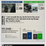 Cloud Infographic: XBOX One VS. Playstation 4 (Who Will Win The Battle Of Black Friday?)