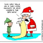 The Lighter Side Of The Cloud – Big Data List