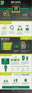 Cloud Infographic: Big Data – How Will It Affect Your Business