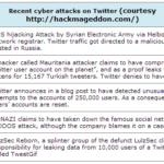 Understanding Twitter's Security Enhancements