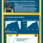 Infographic: Cloud Computing and Technology Innovation