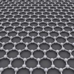Graphene And The Cloud