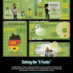 Cloud Infographic: How To Avoid Problems For Your Business With Cloud Storage
