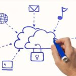 Privacy On Public Clouds – Five Issues You Must Know About