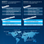 Cloud Infographic: The Cloud Wars – Private Vs Public