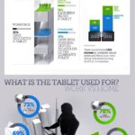 Cloud Infographic: The Cloud Tablet