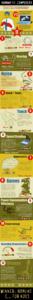 Infographic: Humans vs. Computers (Cloud Evolution)