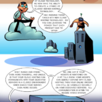 Infographic: Understanding The Hybrid Cloud