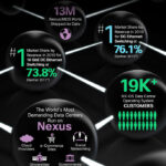 Infographic: Cisco Unified Fabric and Cloud Computing