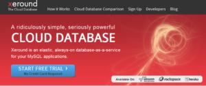 Cloud Computing Startups Raise Big Money: UPDATE 5
