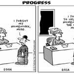 The Lighter Side Of The Cloud – Progress