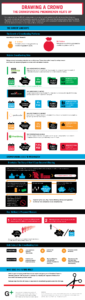 Infographic: The Cloud CrowdFunders