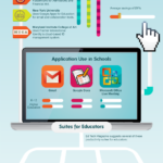 Cloud Infographic: Going To The Cloud