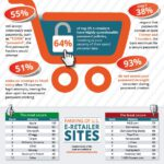 Cloud Infographic: Personal Data Security