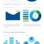 Cloud Infographic: Security Breaches