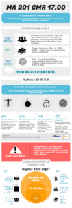 Cloud Infographic: Risky Data