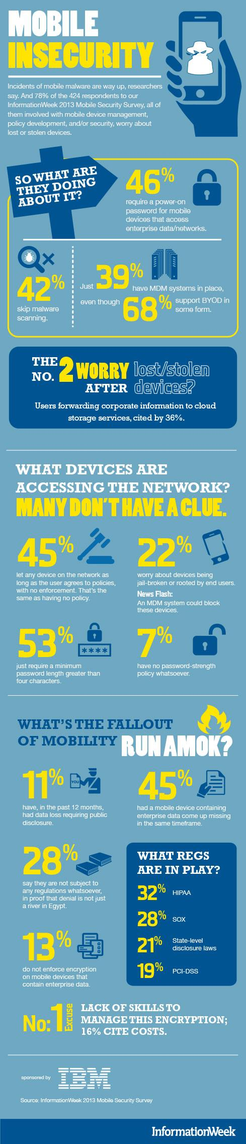Mobile-Insecurity-IBM