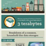 Cloud Storage: How Do The IT Giants Stack Up?