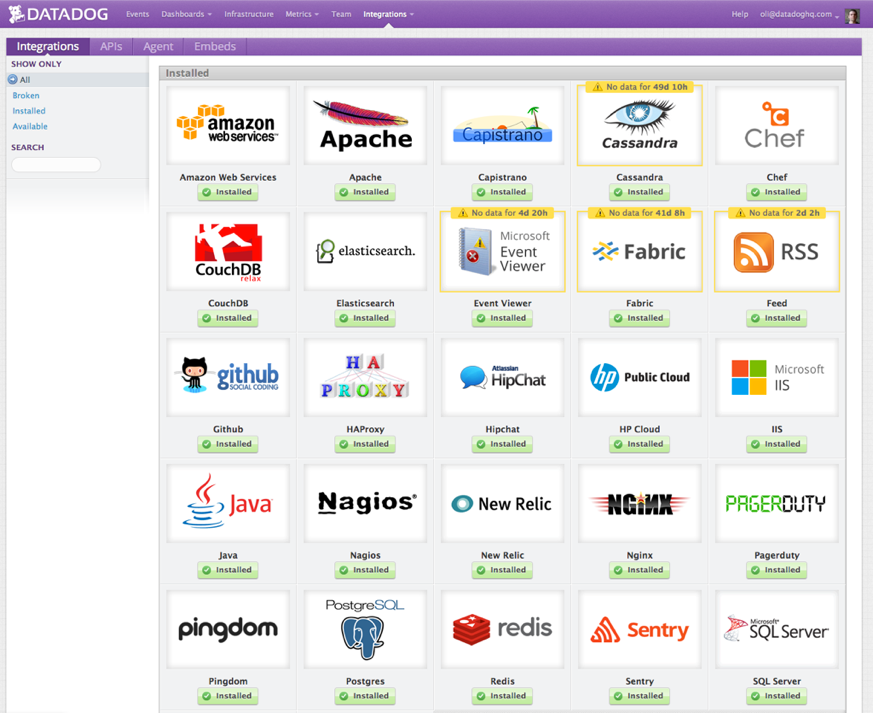 Pinup: Datadog Offers Monitoring Service For Cloud Solutions »