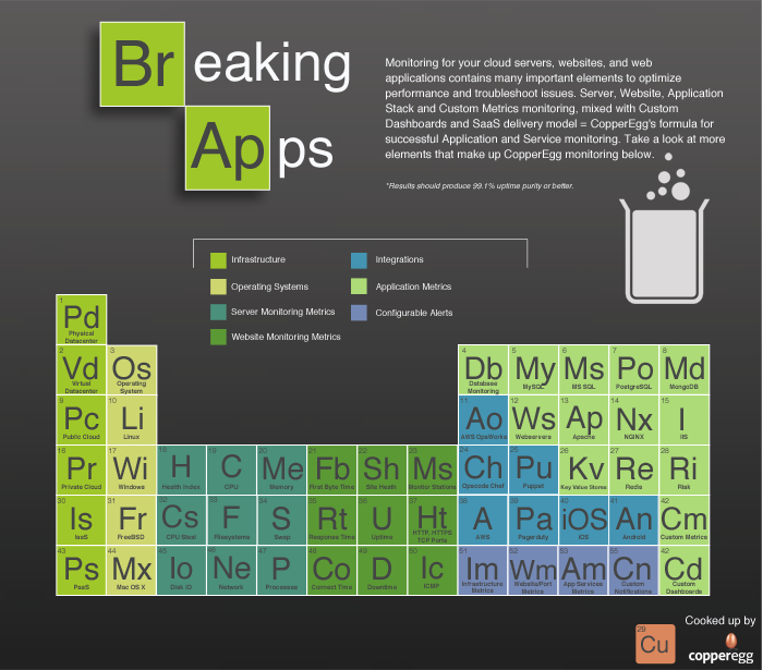 Breaking_Apps_Infographic_small