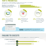 Cloud Infographic: Cloud And The Medical Field